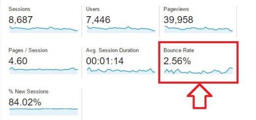 Giảm tỉ lệ thoát trang Bounce Rate của website wordpress