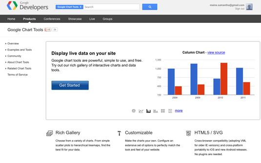 Tạo infographic cực đẹp với công cụ trực tuyến miễn phí