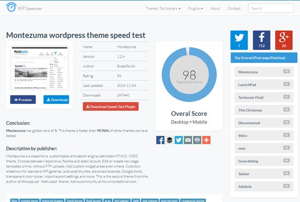 Kiểm tra tốc độ giao diện với plugin WPSpeedster