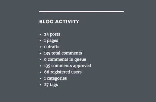 Hiển thị thống kê số lượng bài, comment, tags...wordpress