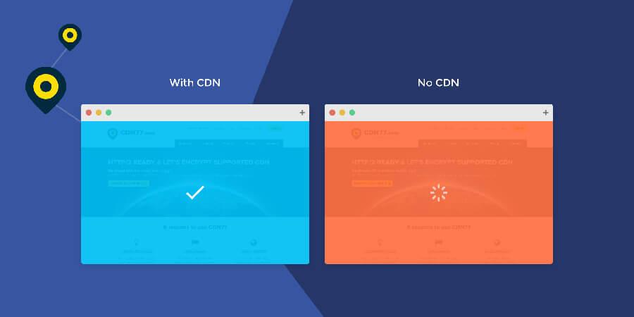 CDN là gì? CDN cho website wordpress có tốt cho seo?