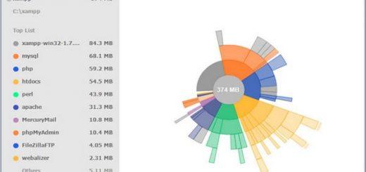 16 cách giảm dung lượng website wordpress trên hosting