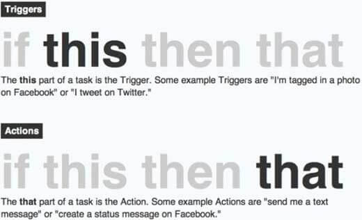 Auto chia sẻ bài viết lên mạng xã hội với IFTTT