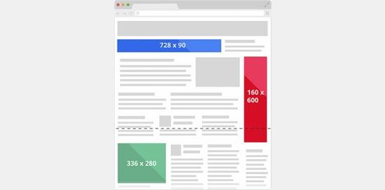Top 11 kích thước Google Adsense tối ưu có CPC cao nhất