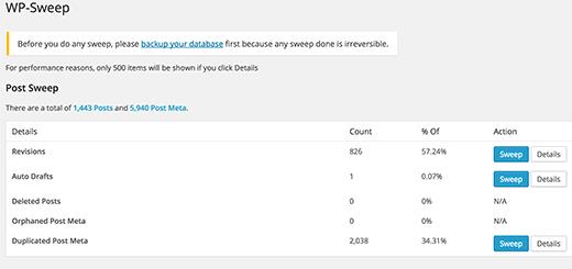 Cách giảm dung lượng database wordpress