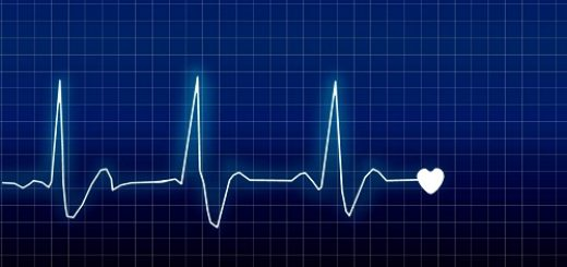 Dấu hiệu bệnh suy tim
