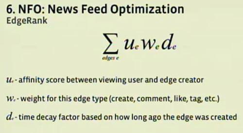 Edgerank Facebook là gì? Cách tối ưu Edgerank Facebook