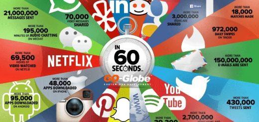 Tối ưu nội dung chạy quảng cáo Fanpage