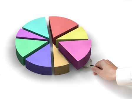 Hướng dẫn tối ưu phân phối ngân sách quảng cáo Facebook