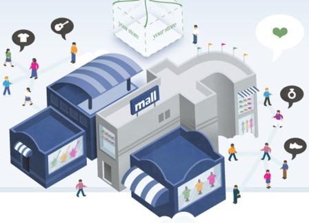Facebook marketing cho trung tâm anh ngữ