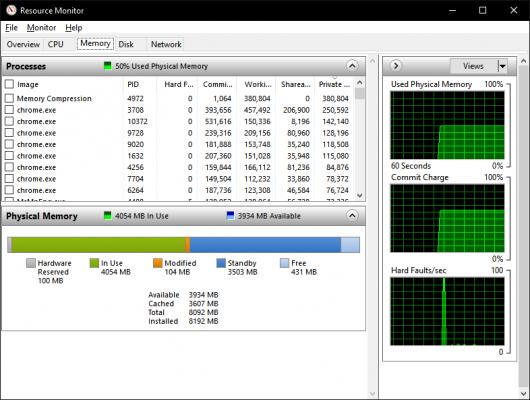 Cách nâng cấp RAM cho laptop ai cũng làm được