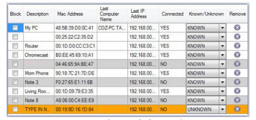 Hướng dẫn kiểm tra những thiết bị đang kết nối Wifi