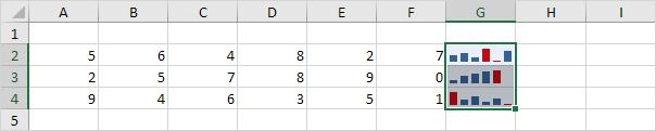 Hướng dẫn chèn biểu đồ vào bảng tính Sparklines trong Excel nâng cao