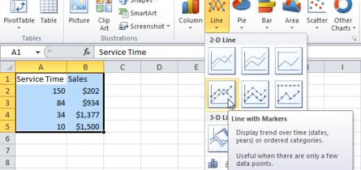 Hướng dẫn tạo biểu đồ dữ liệu trong Excel nâng cao