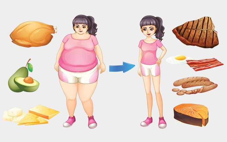 Thực đơn giảm cân được nhiều người dùng nhất